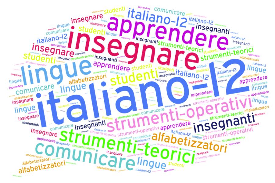Italiano L2
